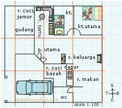 Contoh Denah Rumah Indo Feng Shui Belajar Feng Shui Online Indonesia